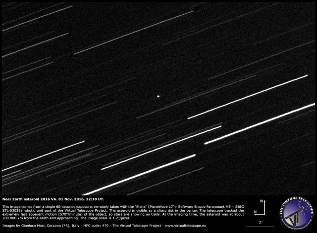 «Вынырнувший изниоткуда» астероид 2016 VAпронесся рядом сЗемлёй