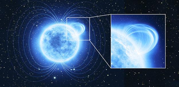 Таинственный магнетар попал на прицел астрономам