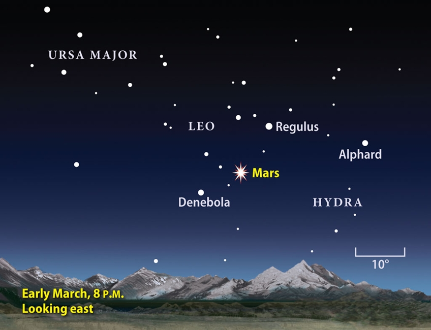 мозно ли увидетт марс на звездном небе задница