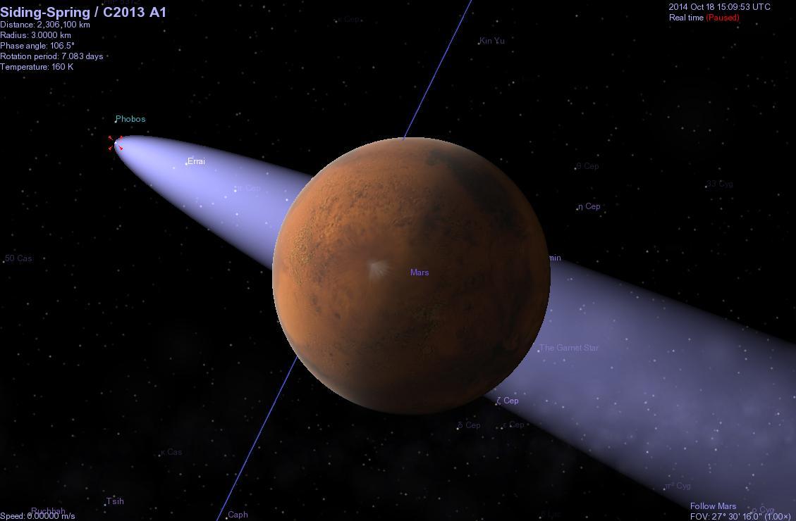Марс ожидает столкновение с кометой в 2014 году!