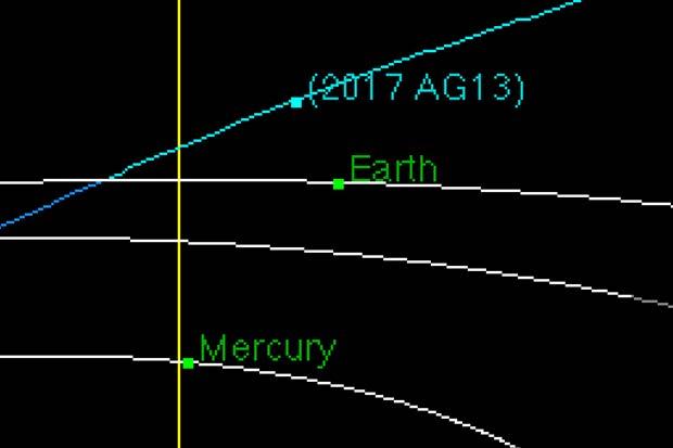 Мимо Земли пролетел астероид размером с высотный многоэтажный дом