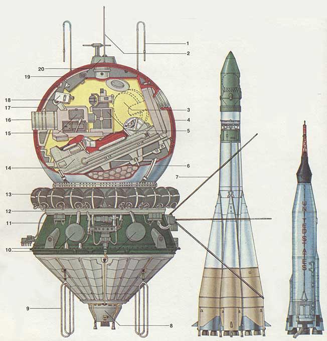 """Ее высота вместе с космическим кораблем 38,4 м.  """"Меркурий-Атлас """" также являющаяся модификацией межконтинтальной."""