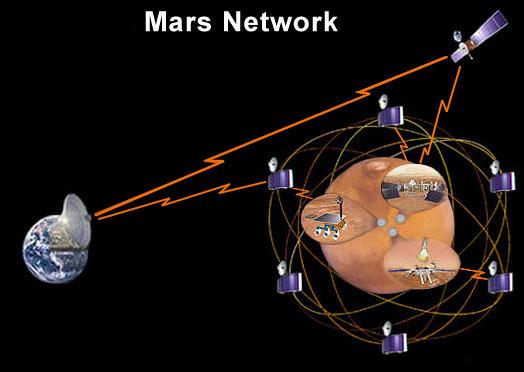 В апреле связь со спутниками на Марсе под угрозой