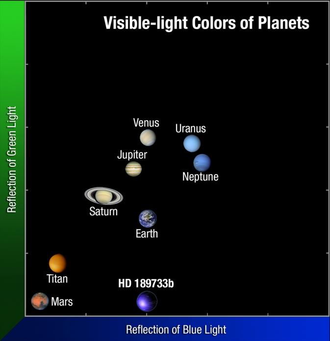 Orbit NASA Astronauts Photograph The Earth Jay Apt