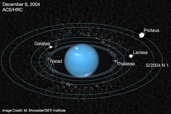 Solar System Moons Quiz  Sporcle