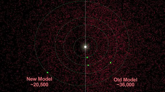 NASA обдумывает пробуждение космического телескопа для охоты на астероиды