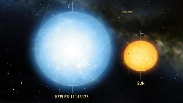 Далекая звезда оказалась самым круглым объектом вприроде