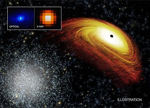 NASA обнаружило огромную черную дыру, двигающуюся сбольшой скоростью