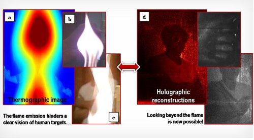 Новый метод позволяет видеть сквозь пламя