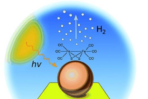 Прорыв в области солнечной энергетики: Вода в водород с 60% эффективностью.