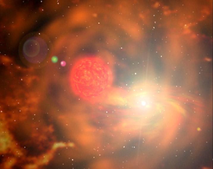 supernova type la - 717×572